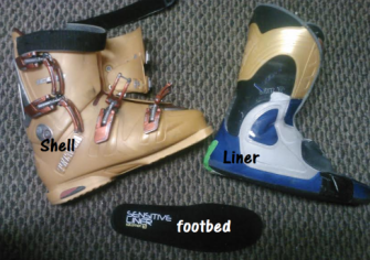 Boot Shell, Liner, Footbed
